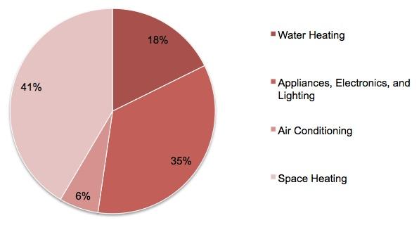 geothermal water heater