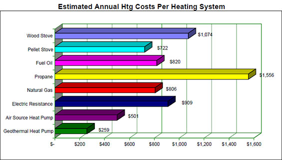 How To Calculate Heat Pump Cop Nordic Heat Pumps
